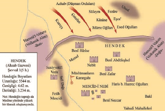 KAPAK - Hendek Savaşından Alınması Gereken Dersler