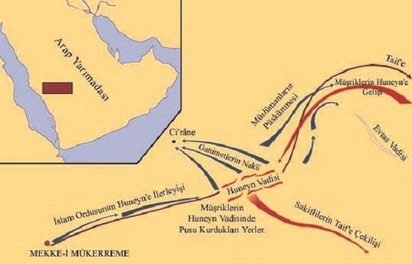 KAPAK -Huneyn Savaşı